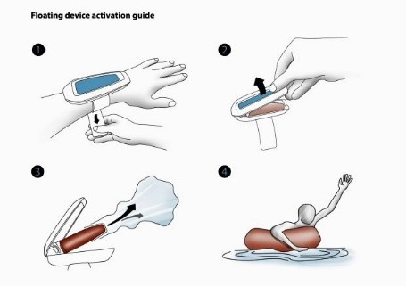 self-inflating anti-drowning device