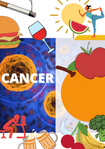 cancer preventing lifestyle